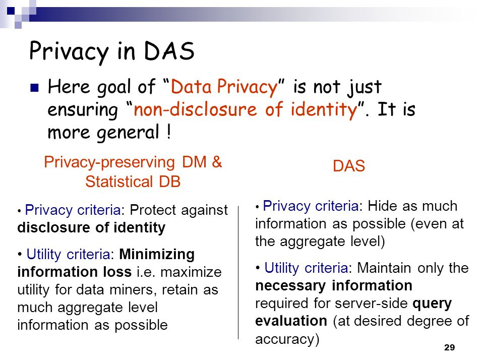 Privacy-preserving DM & Statistical DB
