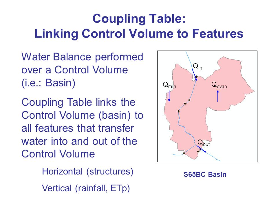 Coupling Table: Linking Control Volume to Features
