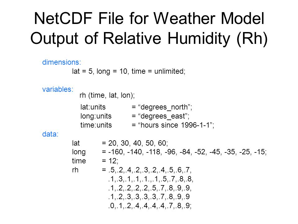 NetCDF File for Weather Model Output of Relative Humidity (Rh)