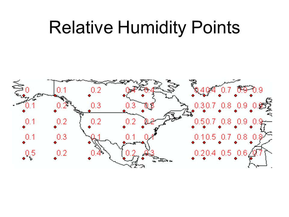 Relative Humidity Points