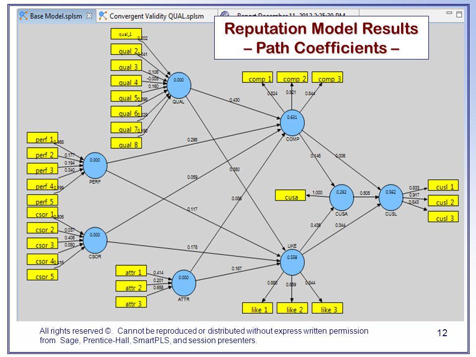 Reputation Model Results
