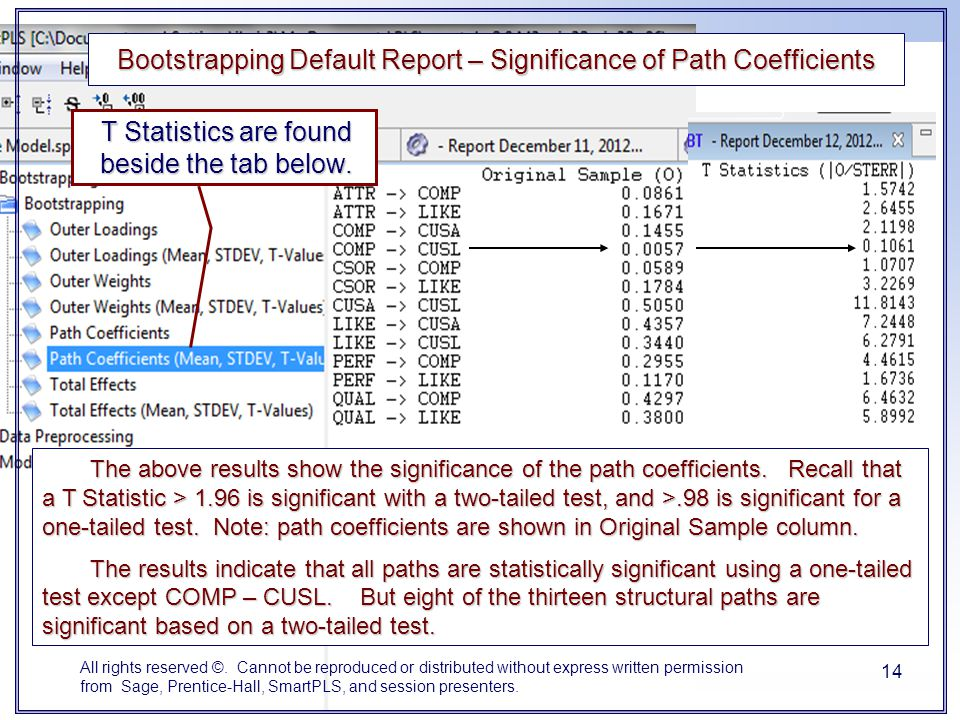 . Bootstrapping Default Report – Significance of Path Coefficients