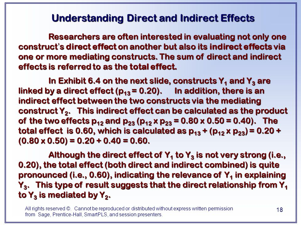 Understanding Direct and Indirect Effects