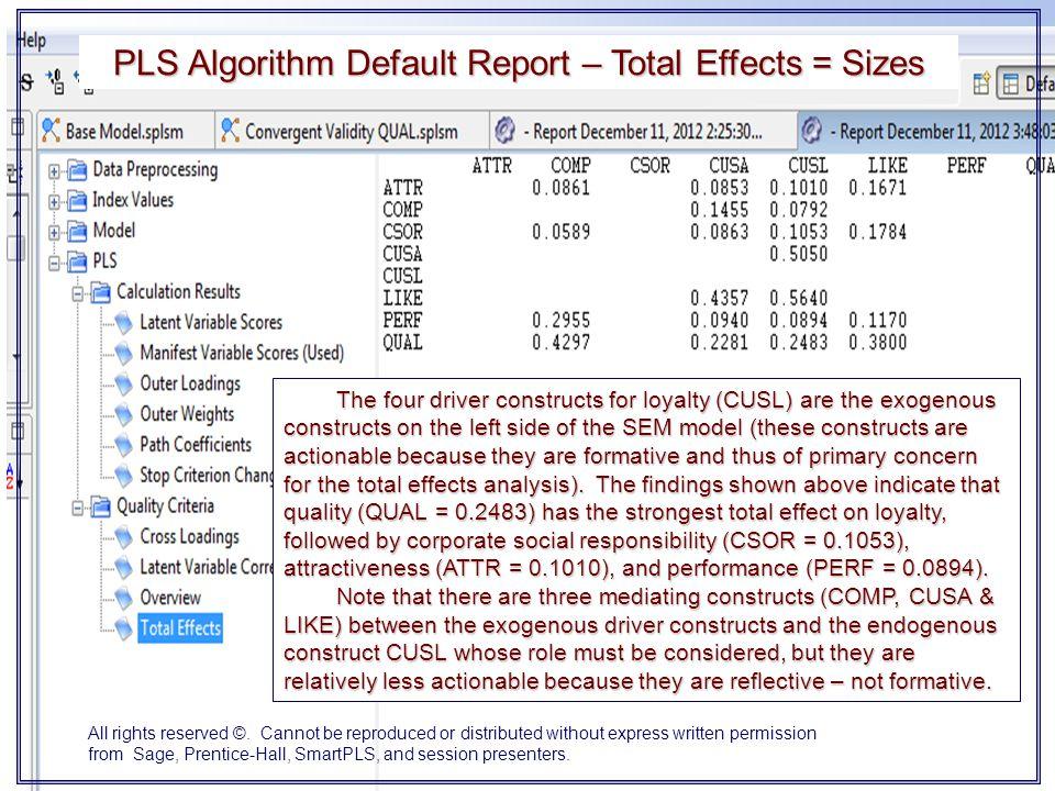 PLS Algorithm Default Report – Total Effects = Sizes