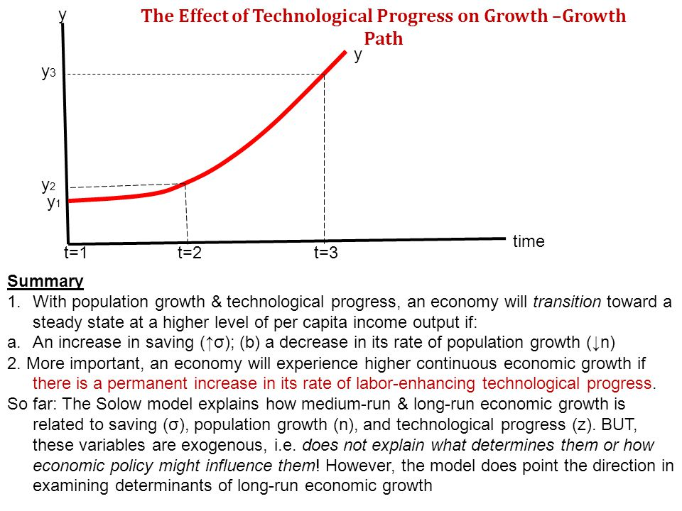 The Effect of Technological Progress on Growth –Growth Path