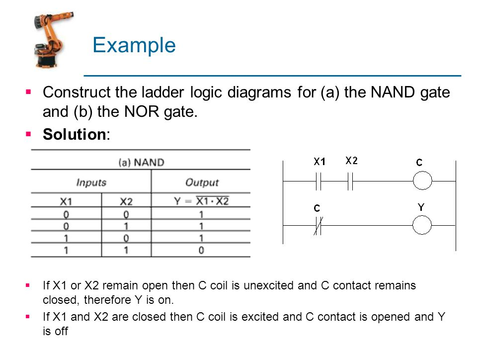 Example Construct the ladder logic diagrams for (a) the NAND gate and (b) the NOR gate. Solution: