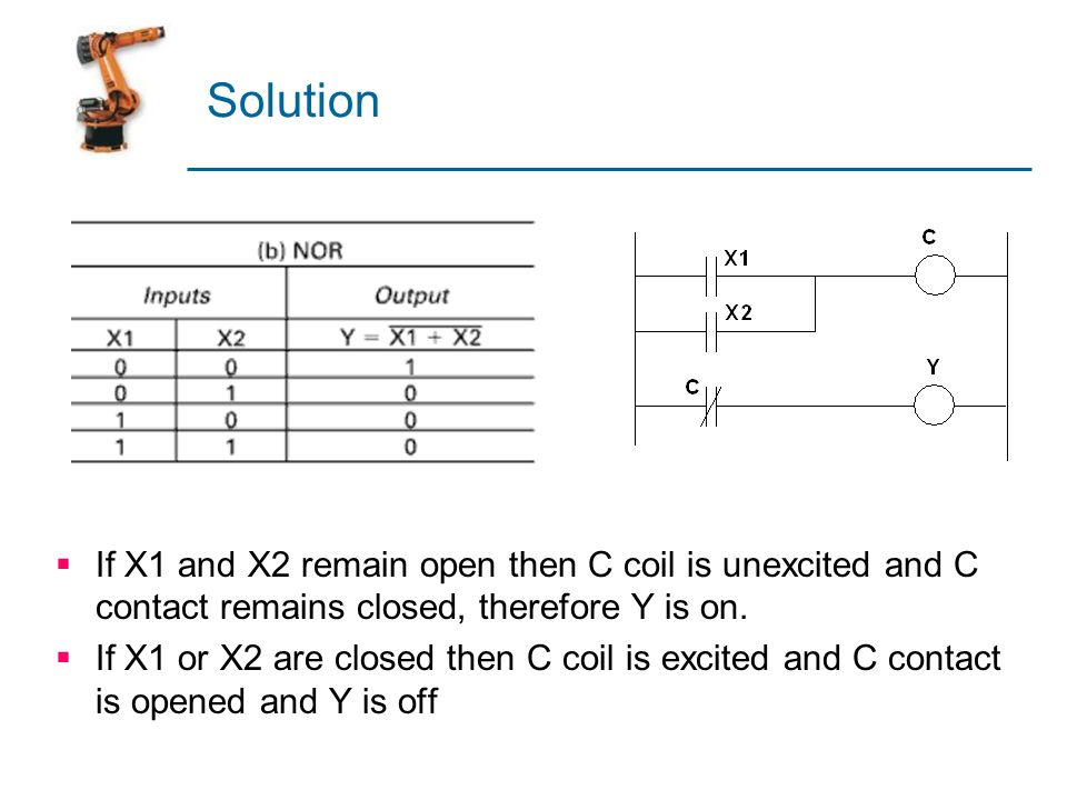 Solution If X1 and X2 remain open then C coil is unexcited and C contact remains closed, therefore Y is on.