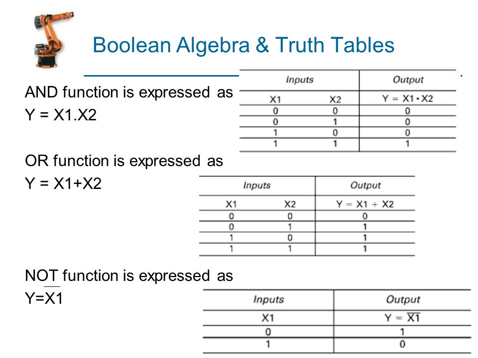 boolean algebra truth tables pdf