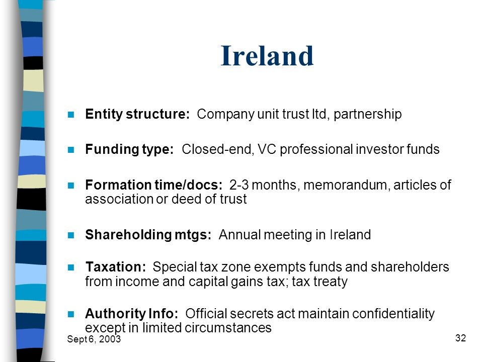 Ireland Entity structure: Company unit trust ltd, partnership