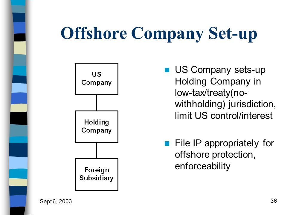 Offshore Company Set-up