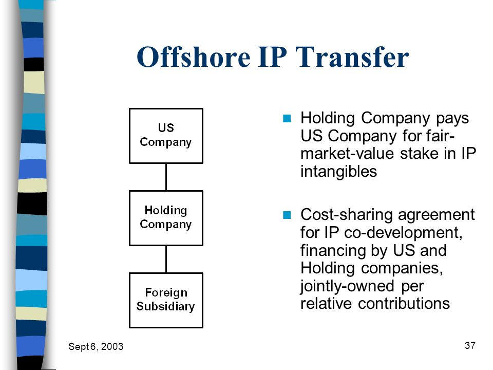 Offshore IP Transfer Holding Company pays US Company for fair-market-value stake in IP intangibles.