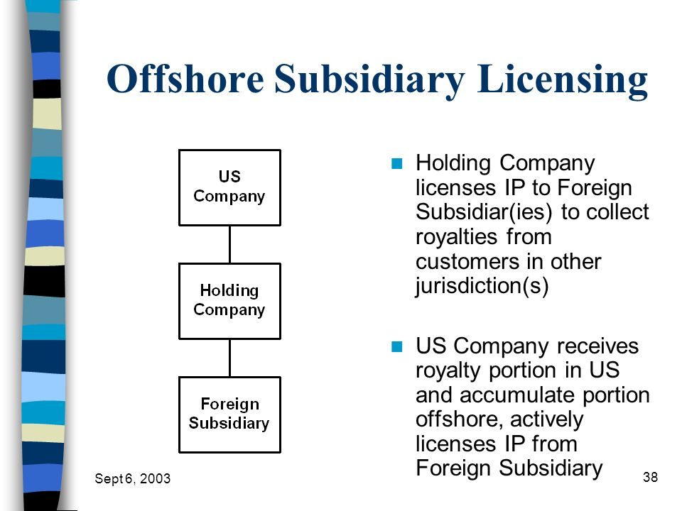Offshore Subsidiary Licensing