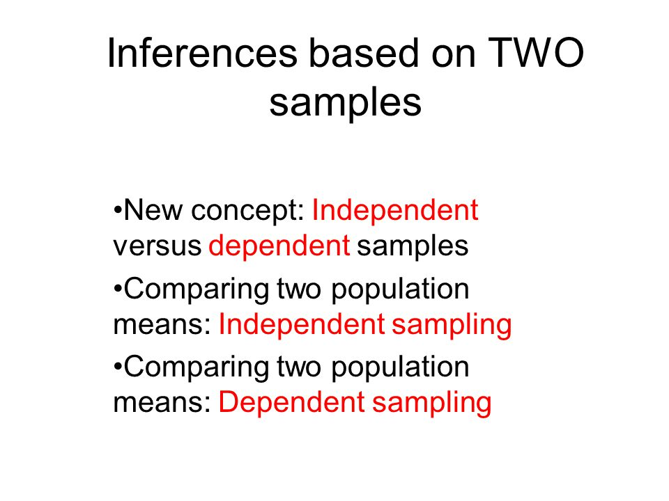 Inferences based on TWO samples