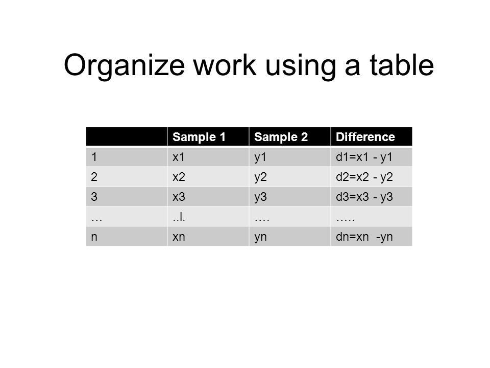 Organize work using a table