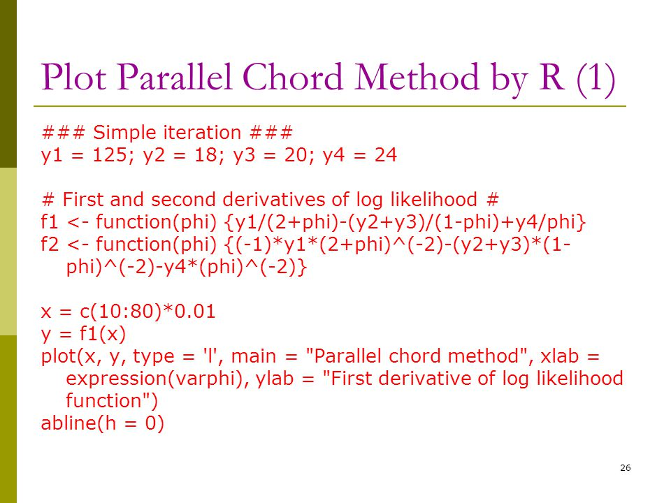 Plot Parallel Chord Method by R (1)