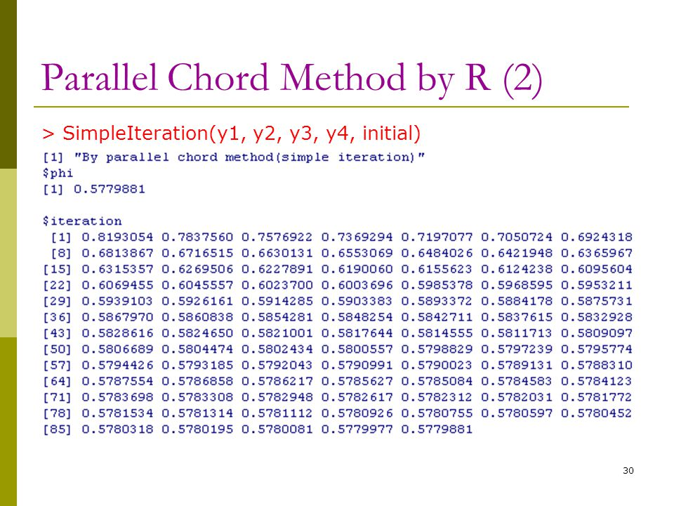 Parallel Chord Method by R (2)