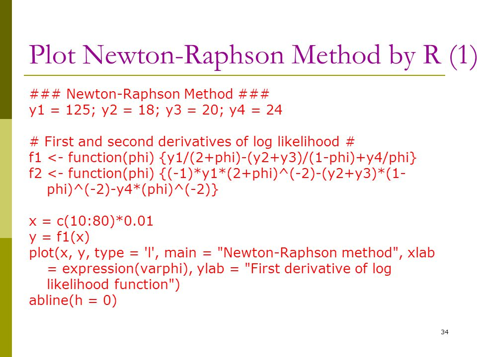 Plot Newton-Raphson Method by R (1)