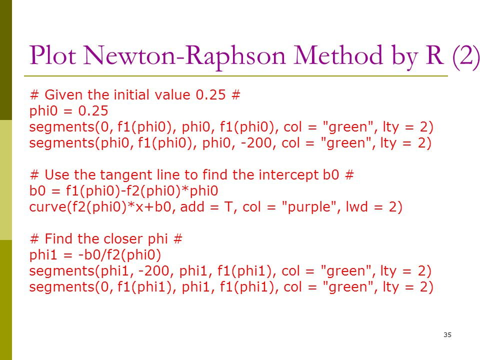Plot Newton-Raphson Method by R (2)