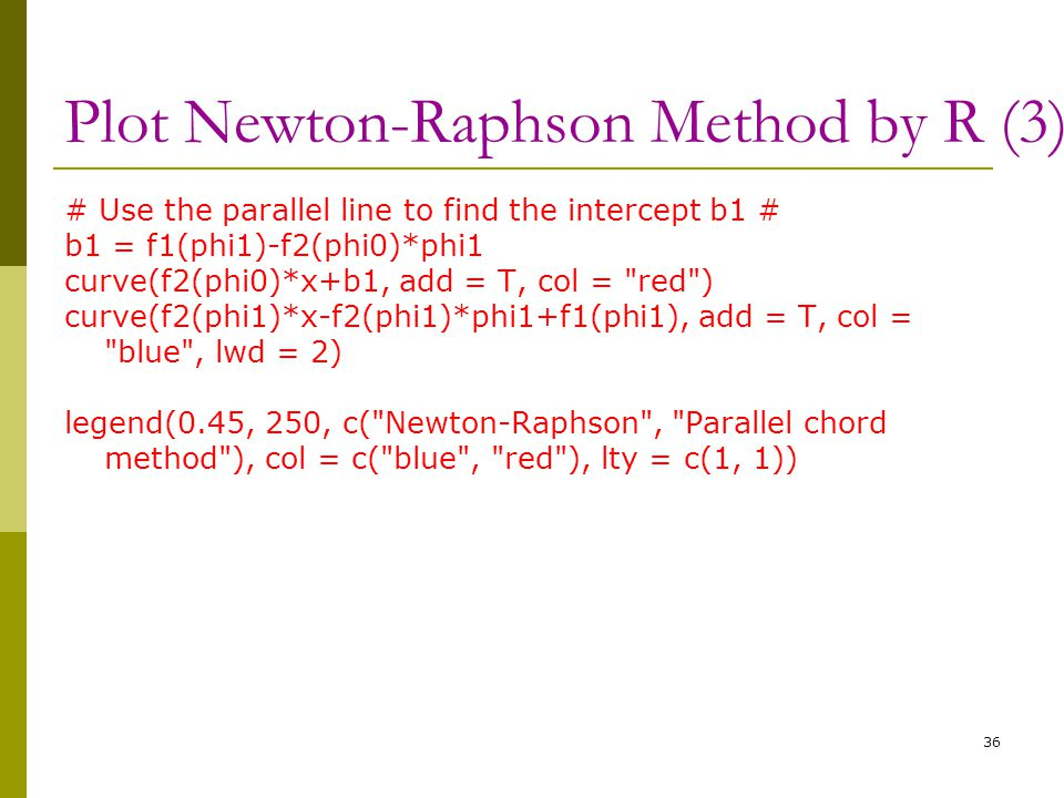 Plot Newton-Raphson Method by R (3)