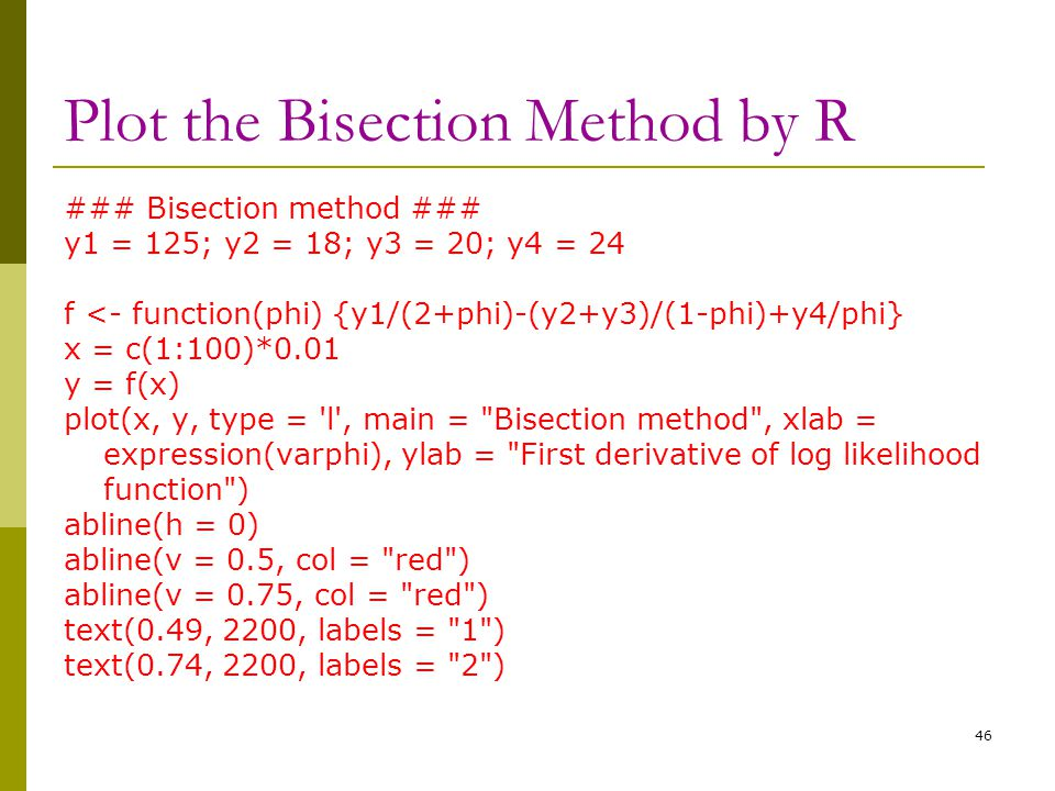 Plot the Bisection Method by R