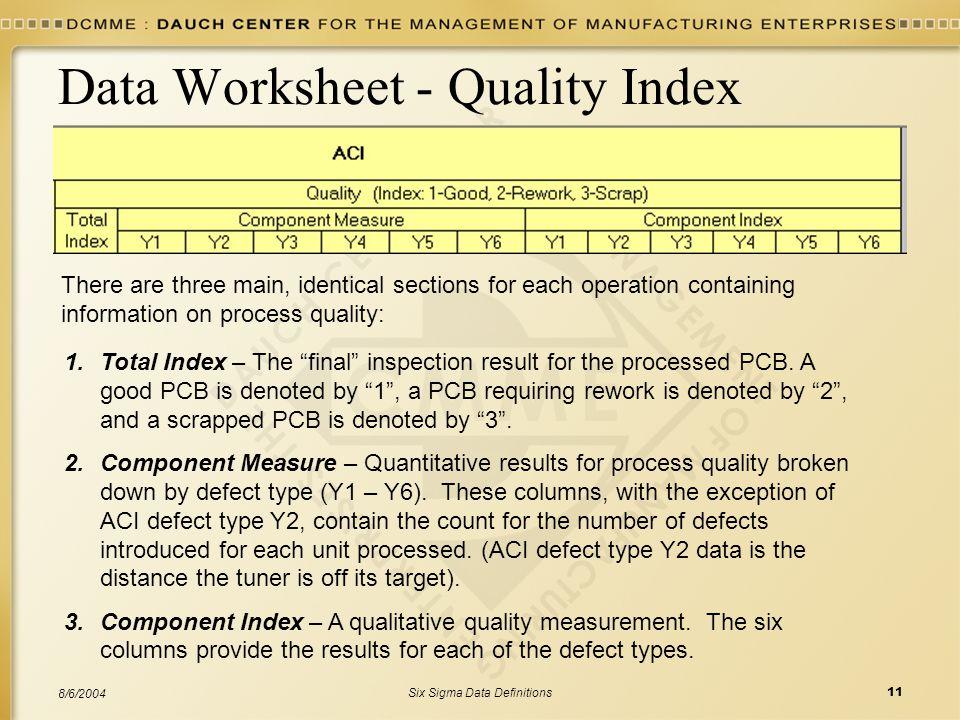 Worksheet Descriptions - ppt download