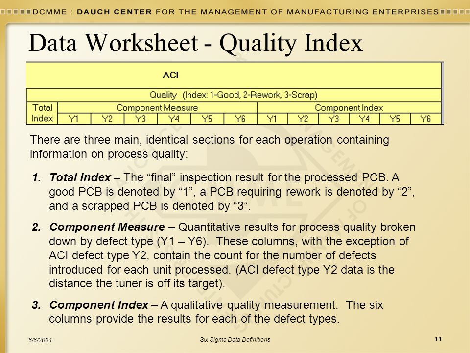 Data Worksheet - Quality Index