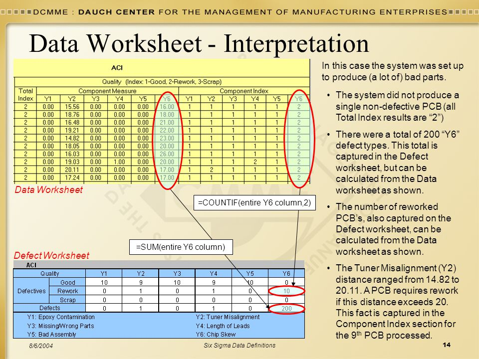 Data Worksheet - Interpretation