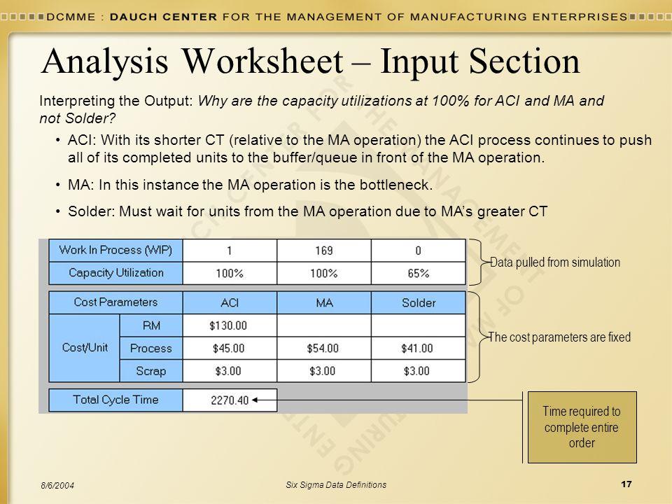 Analysis Worksheet – Input Section