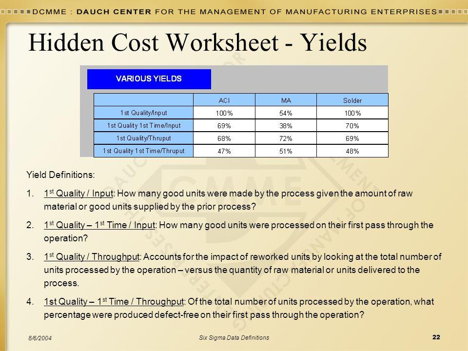 Hidden Cost Worksheet - Yields