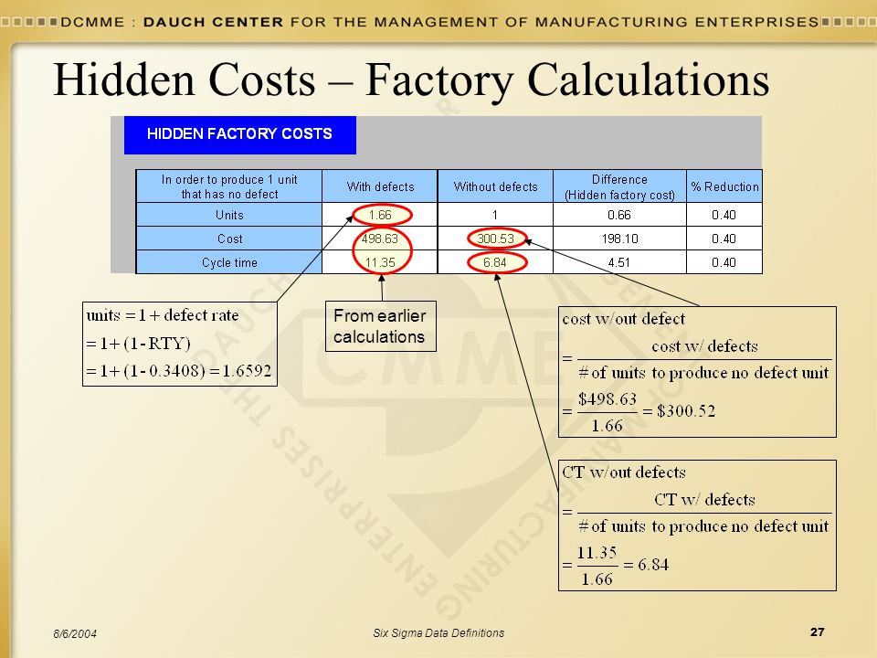 Hidden Costs – Factory Calculations