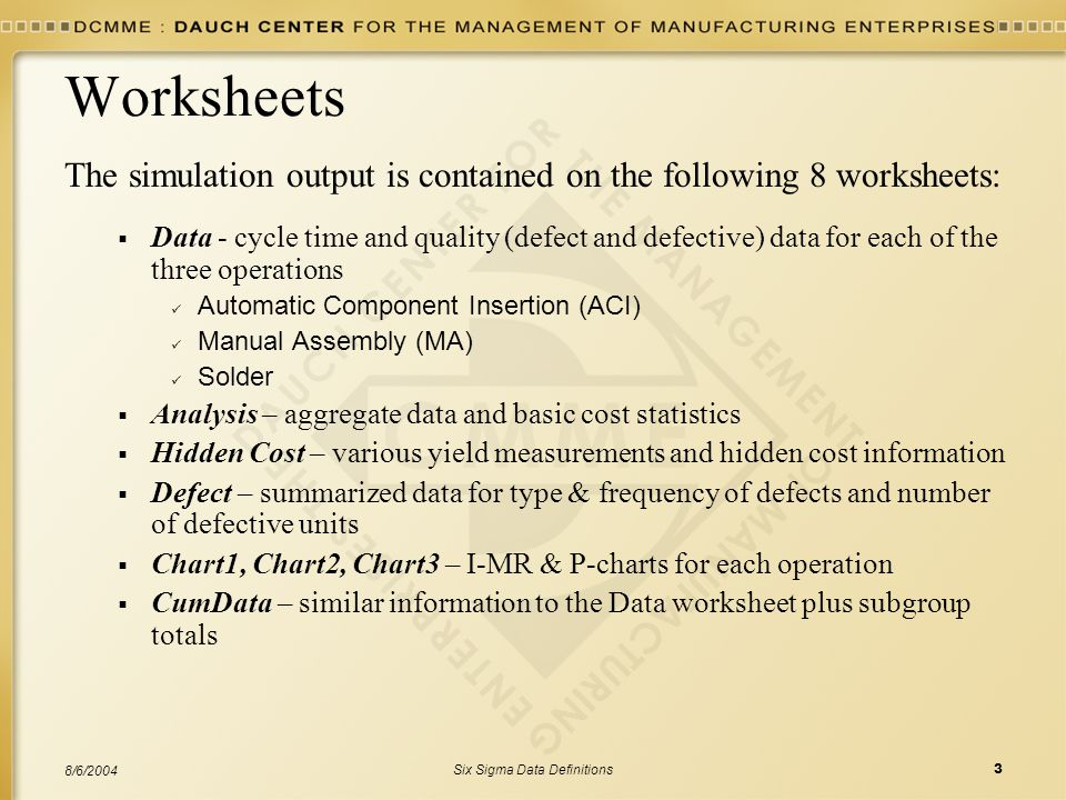Six Sigma Data Definitions