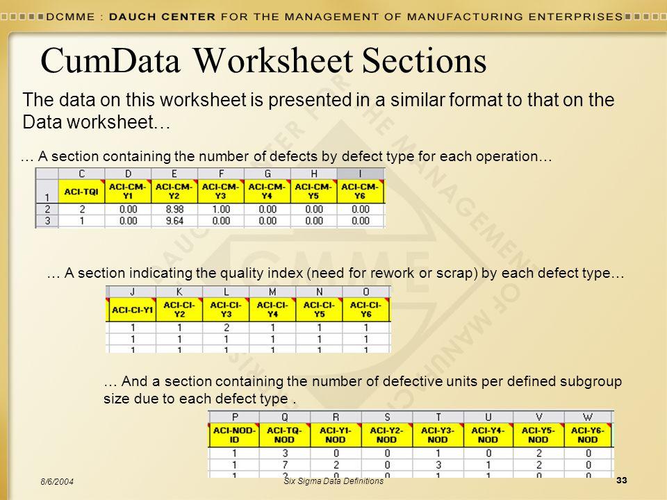CumData Worksheet Sections