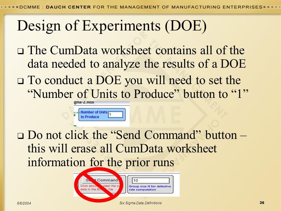 Worksheet Descriptions ppt download – Designing an Experiment Worksheet