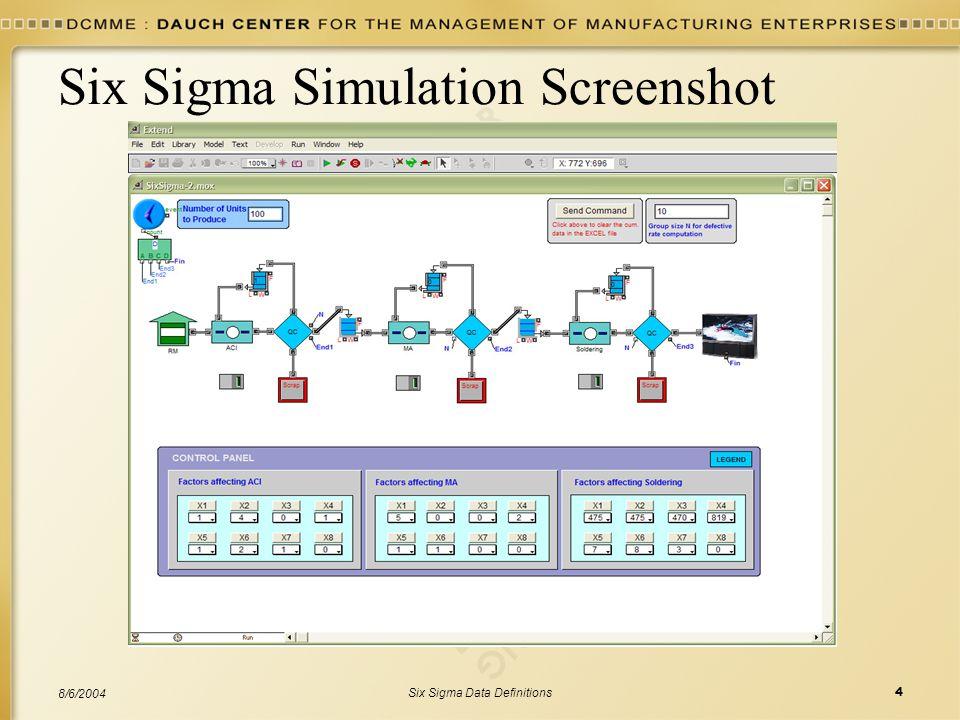 Six Sigma Simulation Screenshot