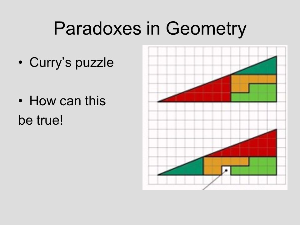 Paradoxes in Geometry Curry's puzzle How can this be true!