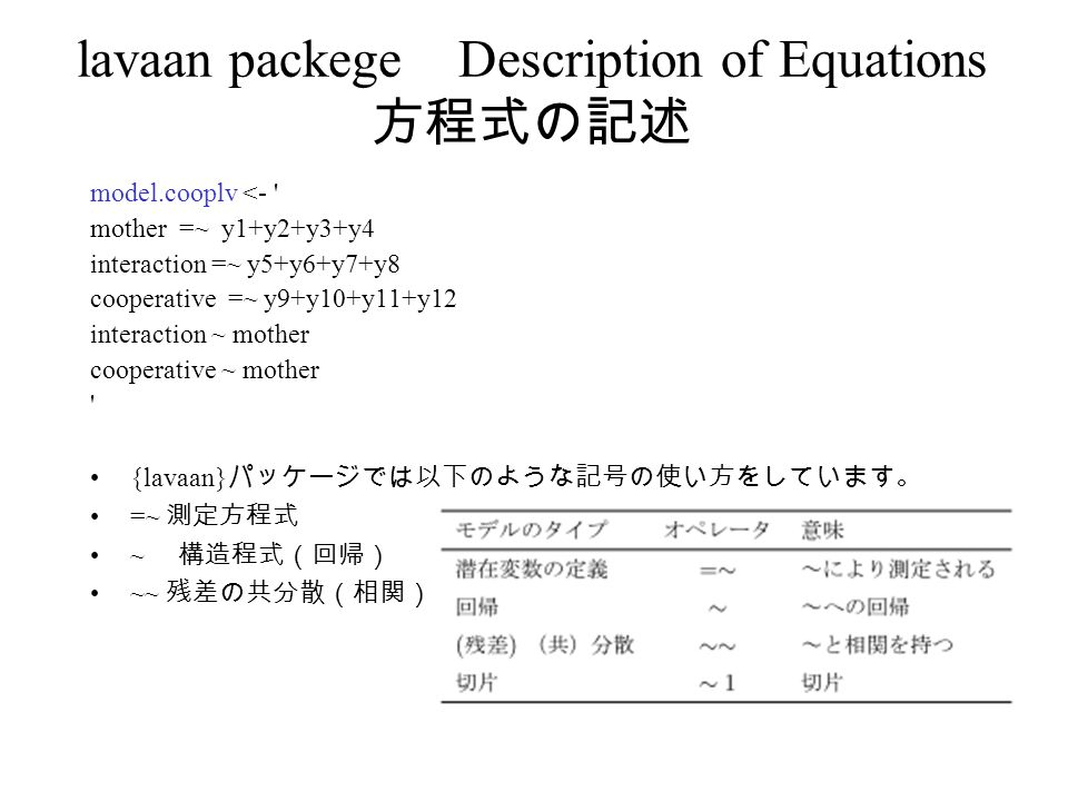 lavaan packege Description of Equations 方程式の記述