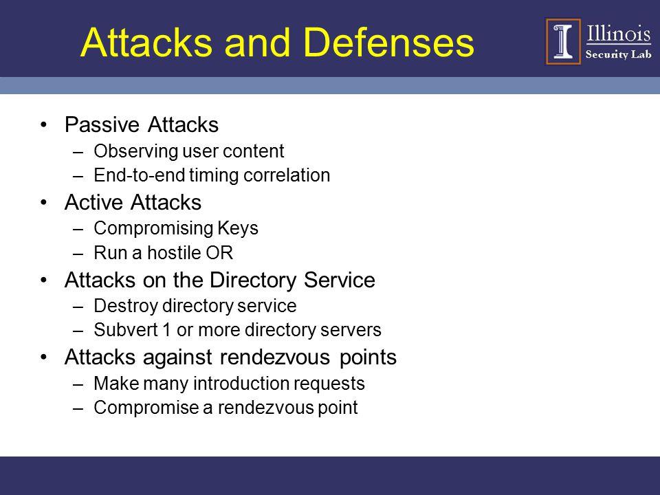 Attacks and Defenses Passive Attacks Active Attacks
