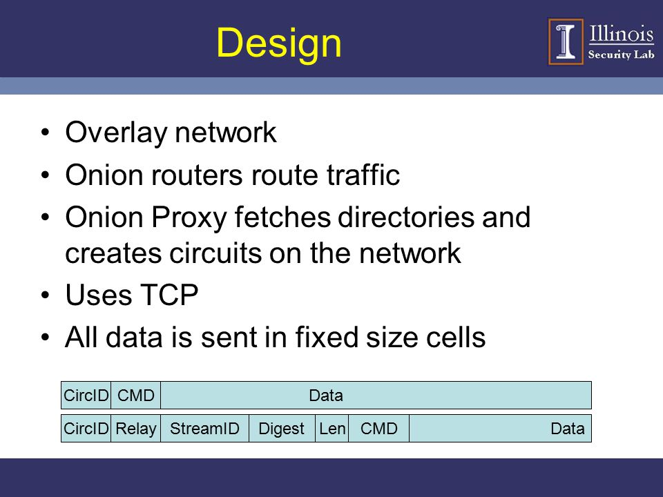 Design Overlay network Onion routers route traffic