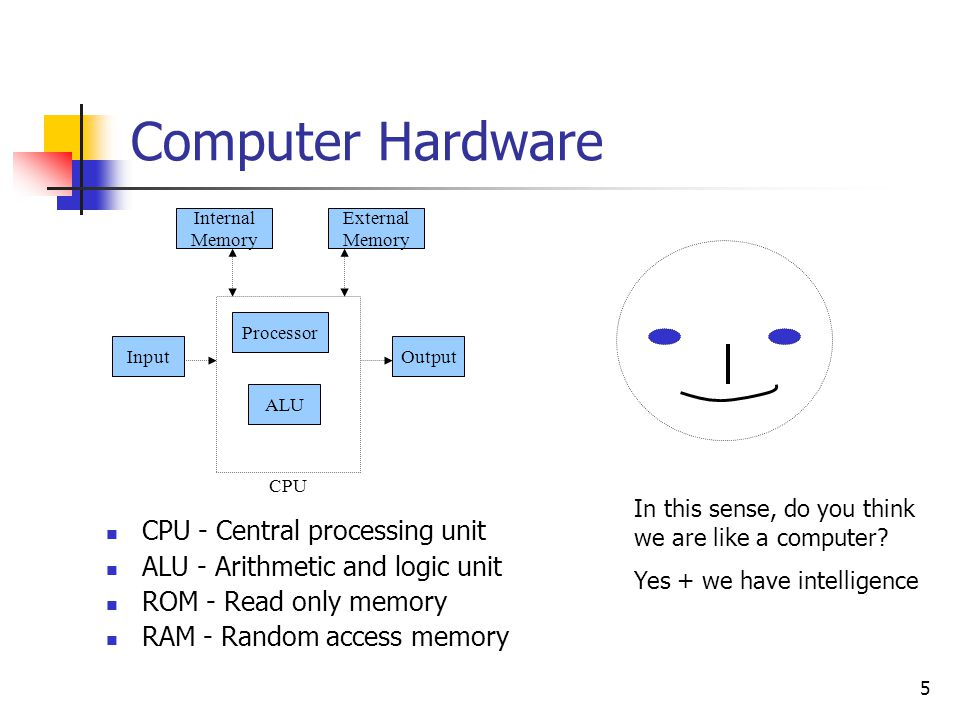 Computer Hardware CPU - Central processing unit