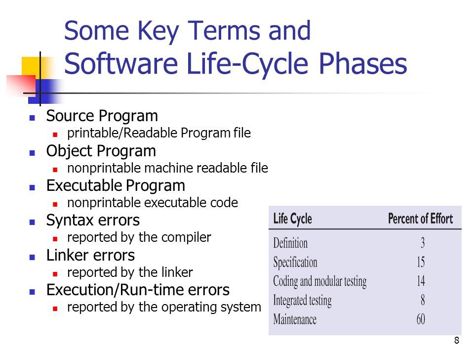 Some Key Terms and Software Life-Cycle Phases