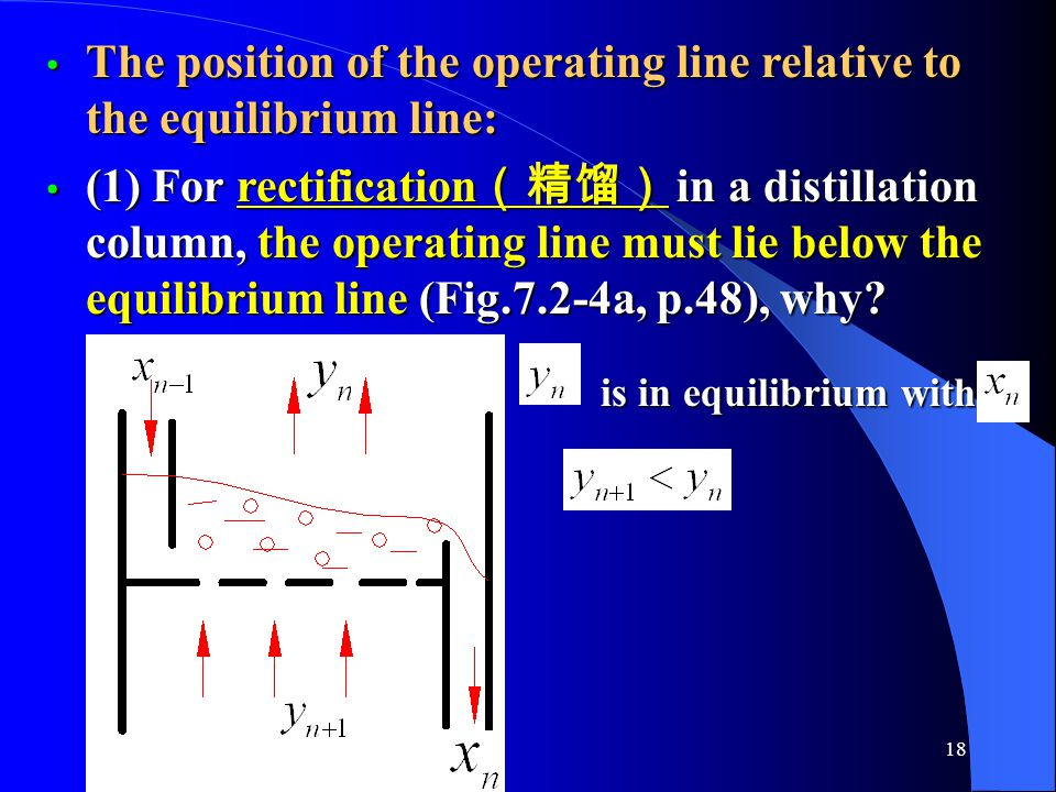 The position of the operating line relative to the equilibrium line: