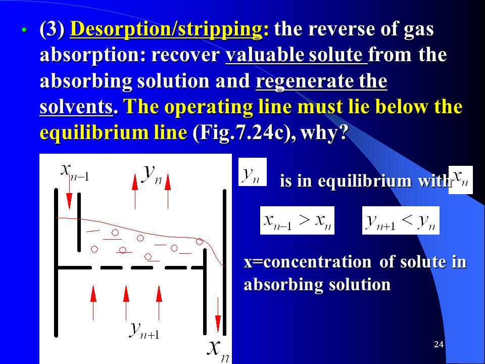(3) Desorption/stripping: the reverse of gas absorption: recover valuable solute from the absorbing solution and regenerate the solvents. The operating line must lie below the equilibrium line (Fig.7.24c), why