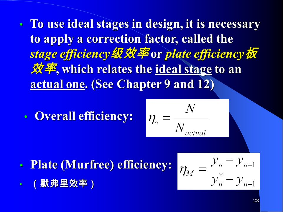 Plate (Murfree) efficiency: