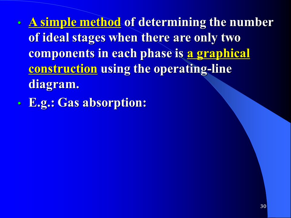 A simple method of determining the number of ideal stages when there are only two components in each phase is a graphical construction using the operating-line diagram.