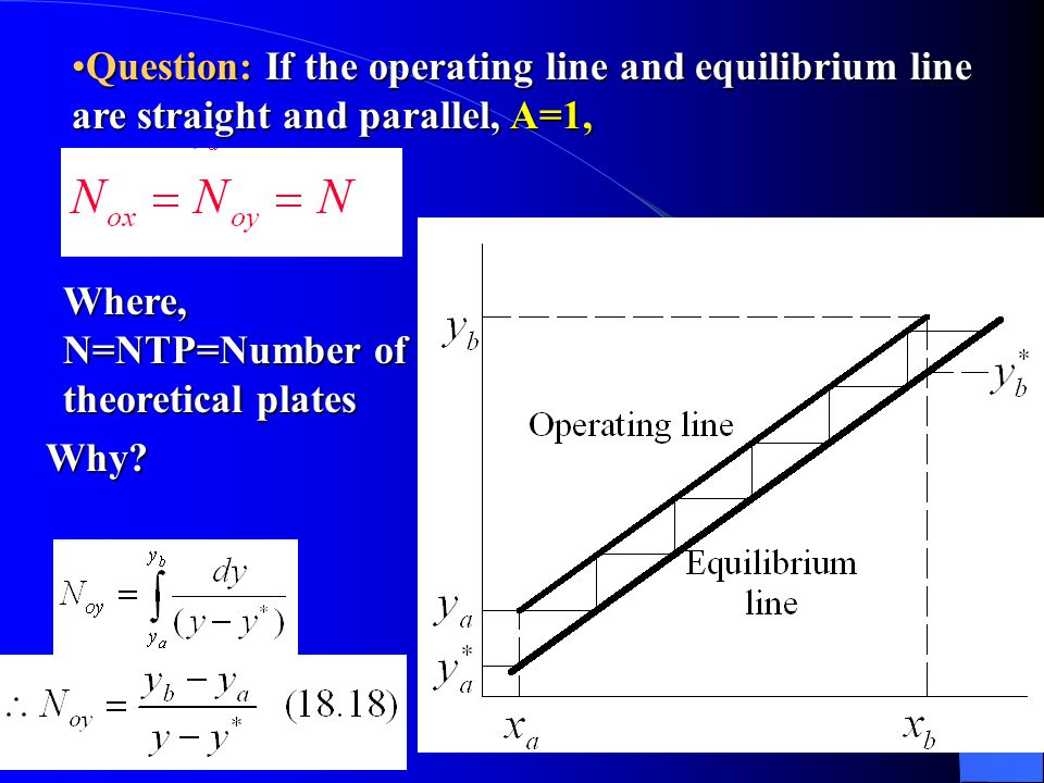 Question: If the operating line and equilibrium line are straight and parallel, A=1,