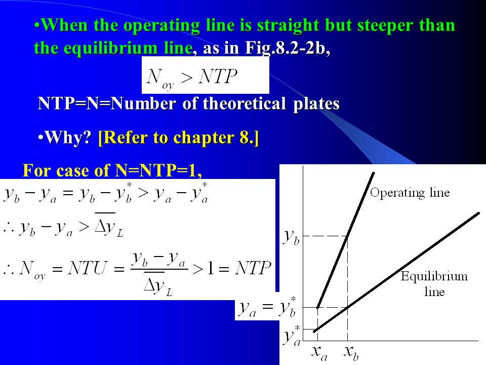 When the operating line is straight but steeper than the equilibrium line, as in Fig.8.2-2b,