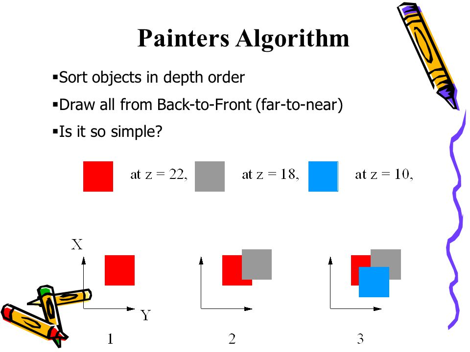 Painters Algorithm Sort objects in depth order