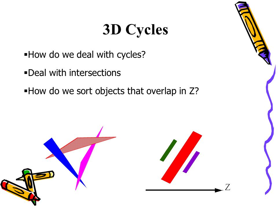 3D Cycles How do we deal with cycles Deal with intersections
