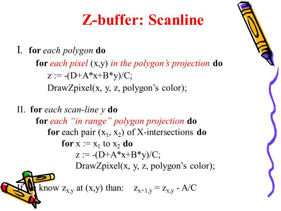 Z-buffer: Scanline