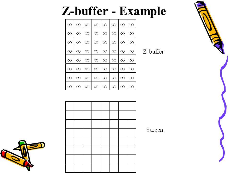 Z-buffer - Example
